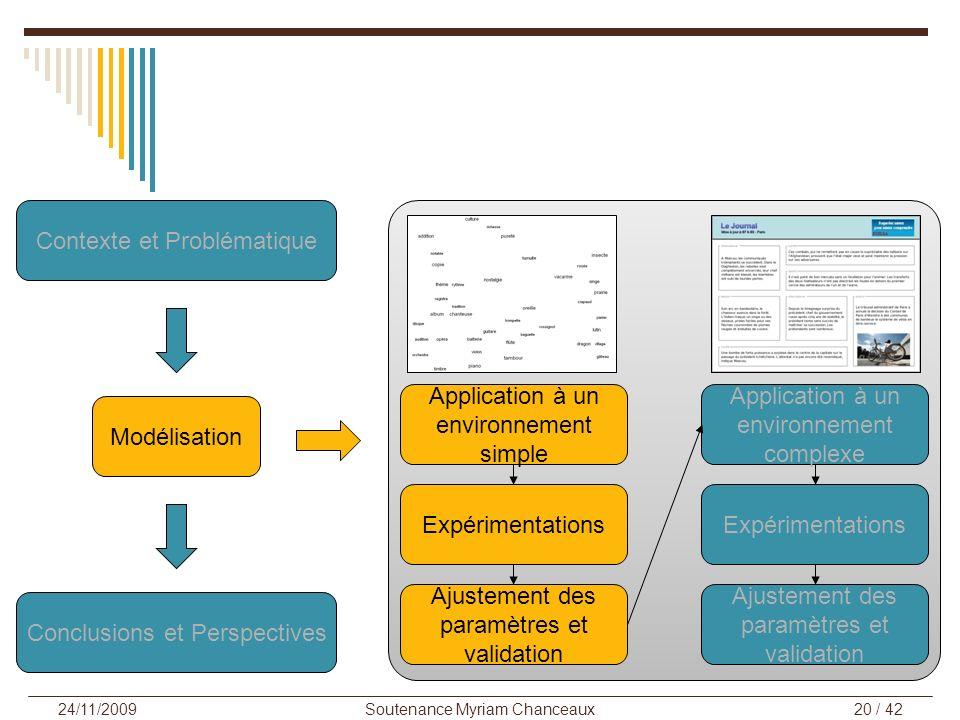 Soutenance Myriam Chanceaux20 / 42 24/11/2009 Contexte et Problématique Modélisation Conclusions et Perspectives Application à un environnement simple