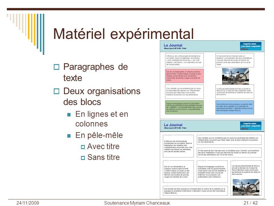 Soutenance Myriam Chanceaux21 / 42 24/11/2009 Matériel expérimental Paragraphes de texte Deux organisations des blocs En lignes et en colonnes En pêle