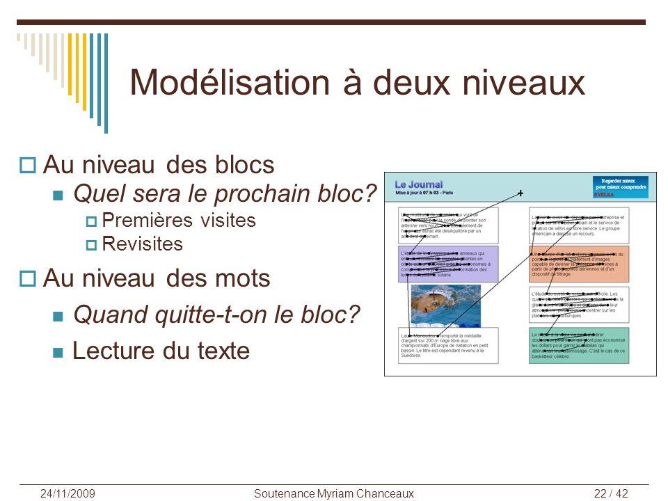 Soutenance Myriam Chanceaux22 / 42 24/11/2009 Modélisation à deux niveaux Au niveau des blocs Quel sera le prochain bloc? Premières visites Revisites