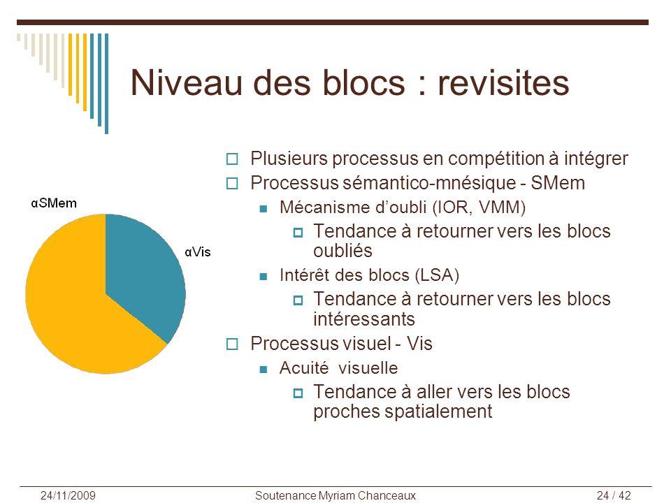 Soutenance Myriam Chanceaux24 / 42 24/11/2009 Niveau des blocs : revisites Plusieurs processus en compétition à intégrer Processus sémantico-mnésique