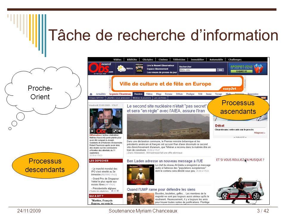 Soutenance Myriam Chanceaux3 / 42 24/11/2009 Processus ascendants Processus descendants Proche- Orient Tâche de recherche dinformation