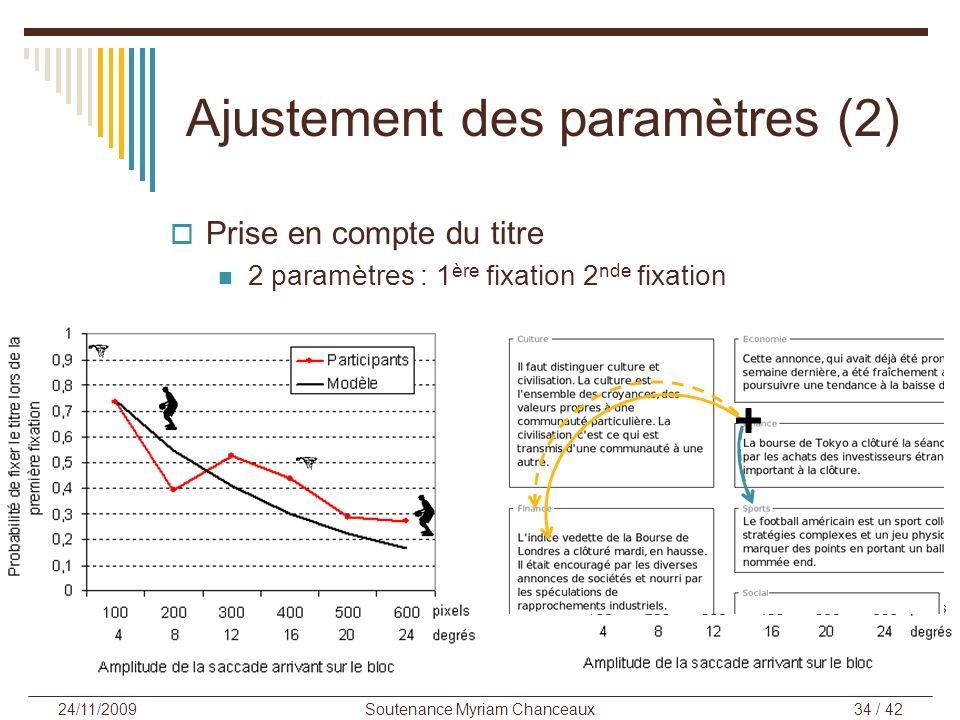 Soutenance Myriam Chanceaux34 / 42 24/11/2009 Ajustement des paramètres (2) Prise en compte du titre 2 paramètres : 1 ère fixation 2 nde fixation