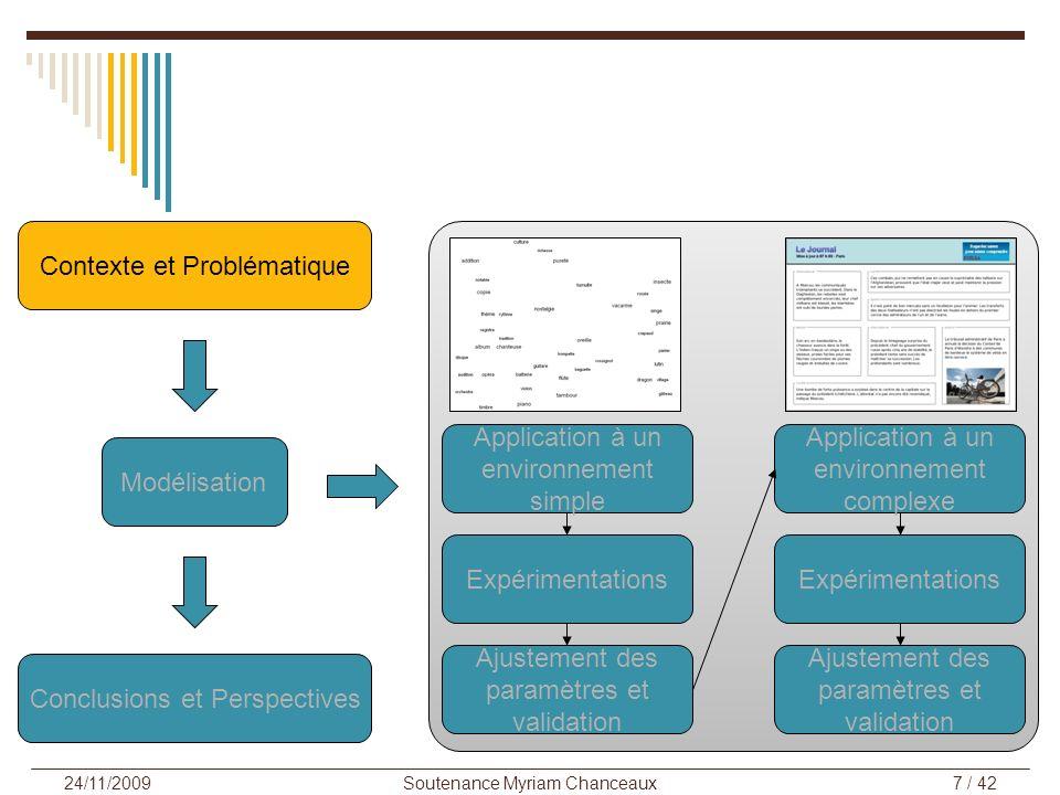 Soutenance Myriam Chanceaux7 / 42 24/11/2009 Contexte et Problématique Modélisation Conclusions et Perspectives Application à un environnement simple