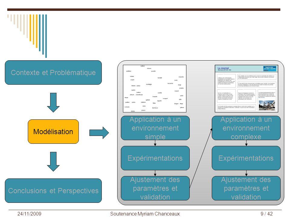 Soutenance Myriam Chanceaux9 / 42 24/11/2009 Contexte et Problématique Modélisation Conclusions et Perspectives Application à un environnement simple