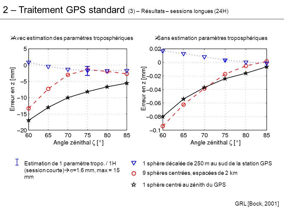 2 – Traitement GPS standard (3) – Résultats – sessions longues (24H) Avec estimation des paramètres troposphériques Sans estimation paramètres troposp