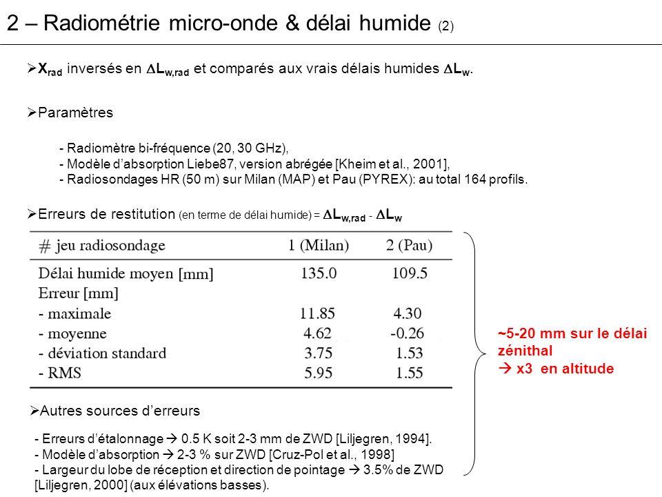 Erreurs de restitution (en terme de délai humide) = L w,rad - L w - Erreurs détalonnage 0.5 K soit 2-3 mm de ZWD [Liljegren, 1994]. - Modèle dabsorpti