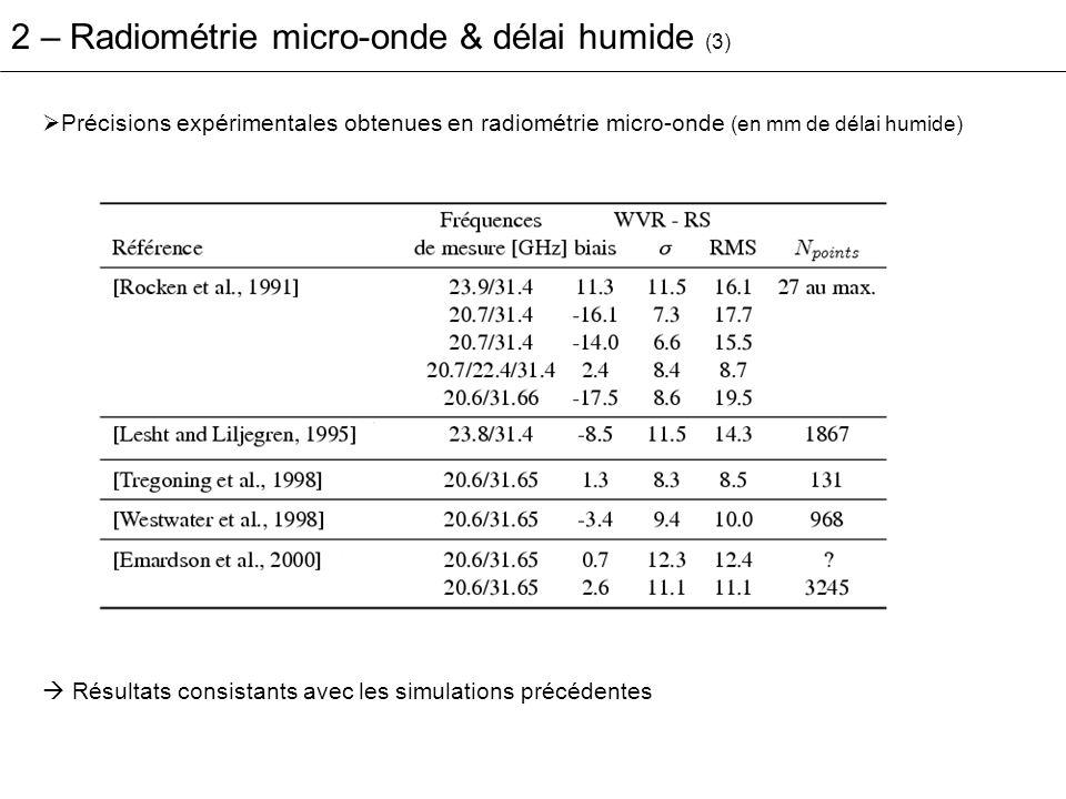 Précisions expérimentales obtenues en radiométrie micro-onde (en mm de délai humide) 2 – Radiométrie micro-onde & délai humide (3) Résultats consistan