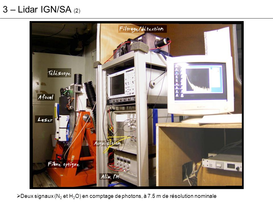 3 – Lidar IGN/SA (2) Deux signaux (N 2 et H 2 O) en comptage de photons, à 7.5 m de résolution nominale