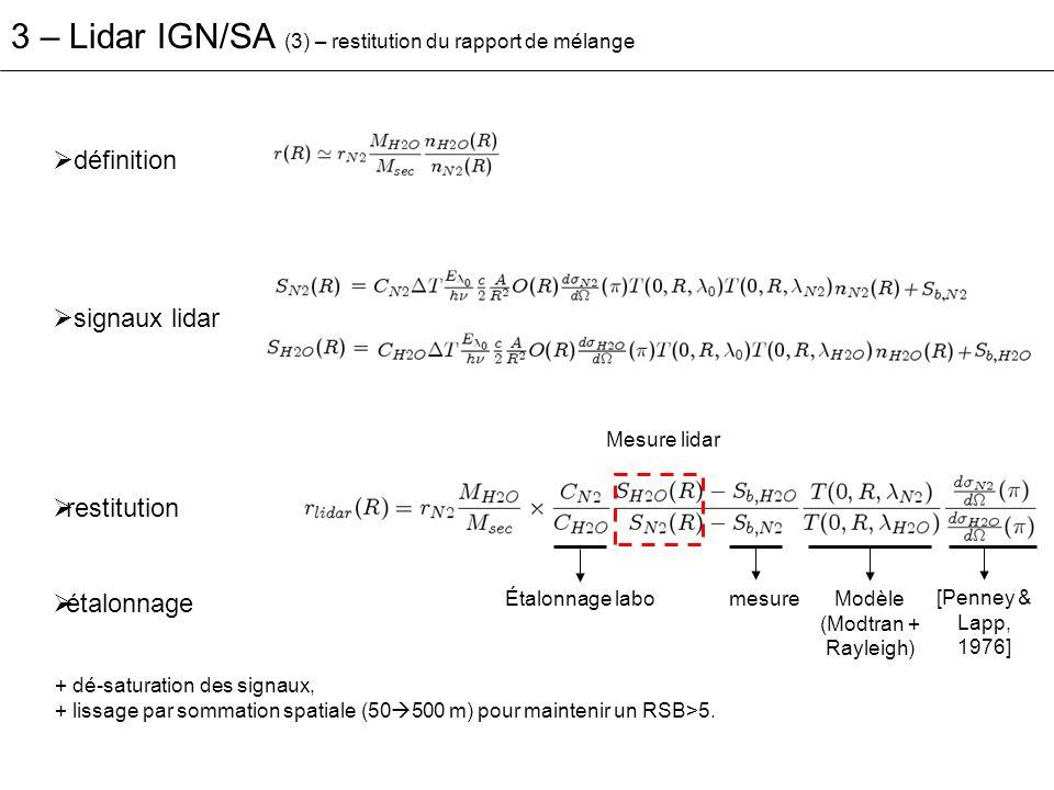 3 – Lidar IGN/SA (3) – restitution du rapport de mélange définition signaux lidar restitution étalonnage Étalonnage labomesureModèle (Modtran + Raylei