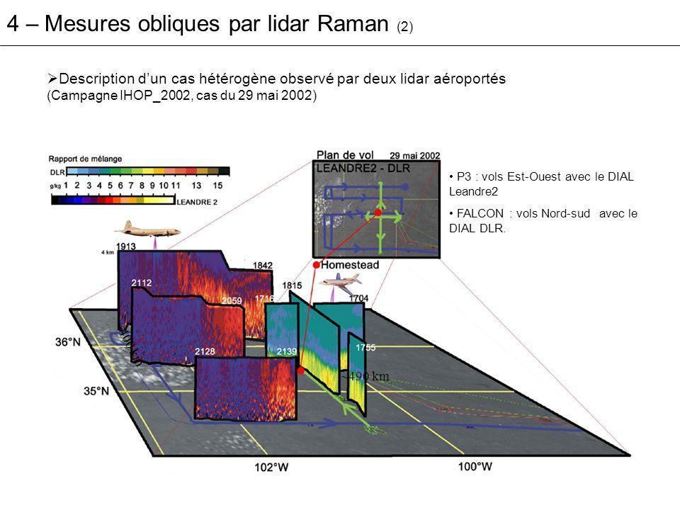 4 – Mesures obliques par lidar Raman (2) P3 : vols Est-Ouest avec le DIAL Leandre2 FALCON : vols Nord-sud avec le DIAL DLR. ~490 km ~400 km Descriptio