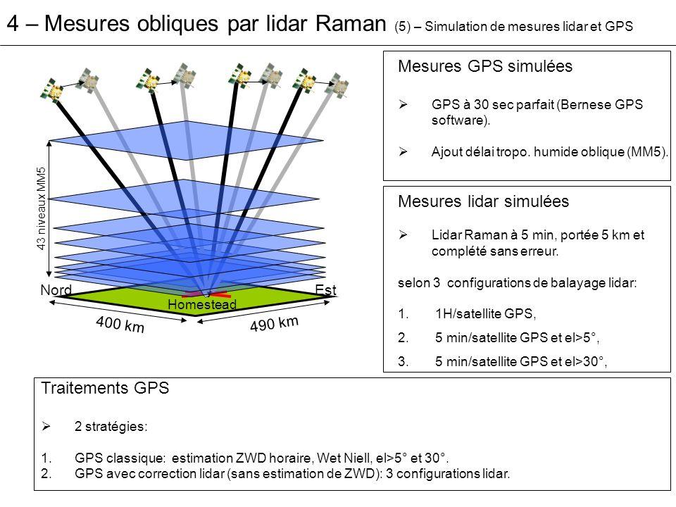 4 – Mesures obliques par lidar Raman (5) – Simulation de mesures lidar et GPS Mesures GPS simulées GPS à 30 sec parfait (Bernese GPS software). Ajout