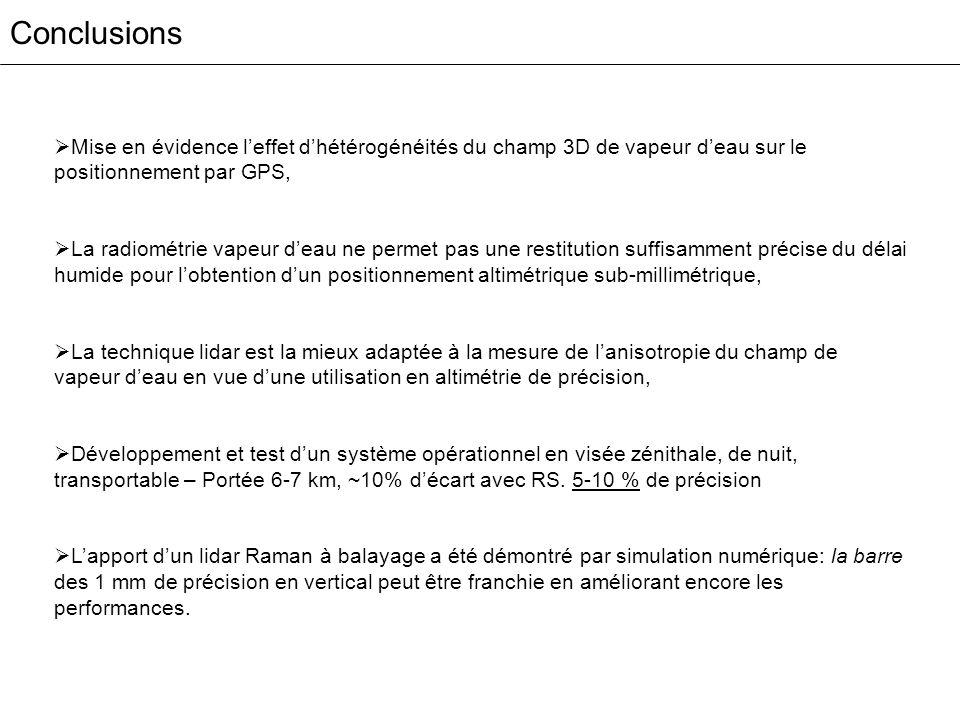 Conclusions Mise en évidence leffet dhétérogénéités du champ 3D de vapeur deau sur le positionnement par GPS, La radiométrie vapeur deau ne permet pas