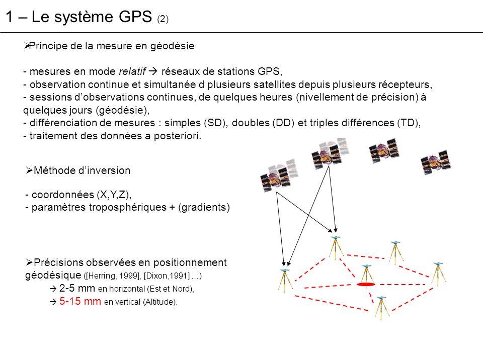 1 – Le système GPS (2) Précisions observées en positionnement géodésique ([Herring, 1999], [Dixon,1991] …) 2-5 mm en horizontal (Est et Nord), 5-15 mm