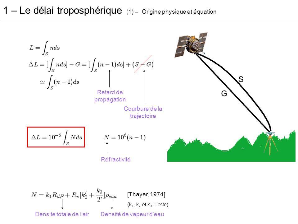1 – Le délai troposphérique (1) – Origine physique et équation Retard de propagation Courbure de la trajectoire Réfractivité [Thayer, 1974] Densité to