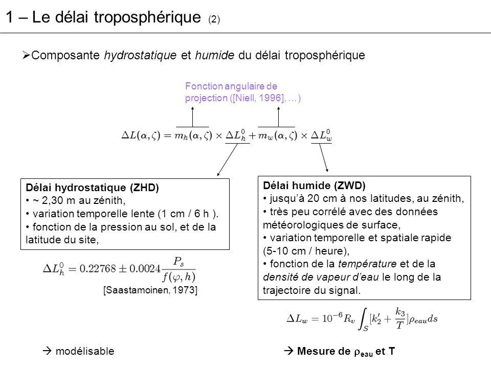 Composante hydrostatique et humide du délai troposphérique Fonction angulaire de projection ([Niell, 1996], …) Délai hydrostatique (ZHD) ~ 2,30 m au z