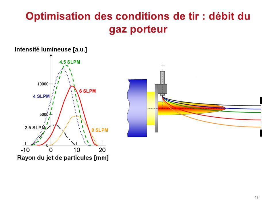 Optimisation des conditions de tir : débit du gaz porteur 10