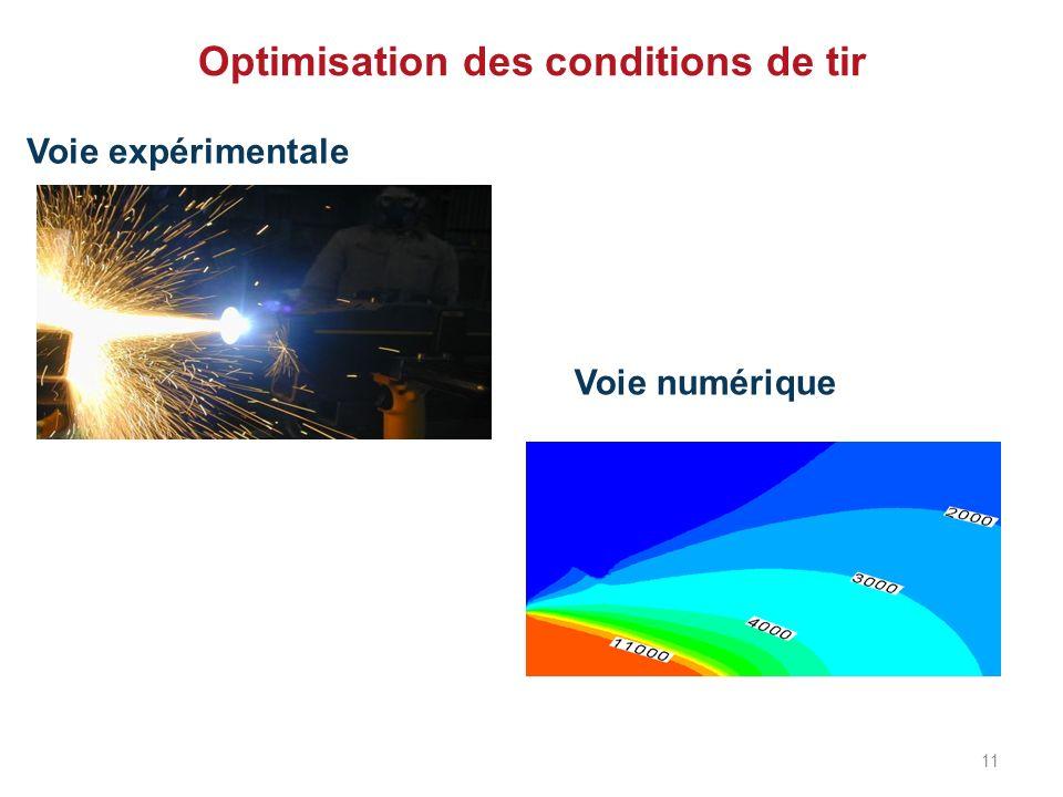 Optimisation des conditions de tir Voie expérimentale Voie numérique 11