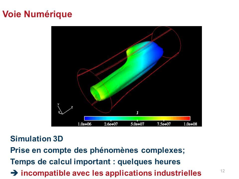 Voie Numérique Simulation 3D Prise en compte des phénomènes complexes; Temps de calcul important : quelques heures incompatible avec les applications
