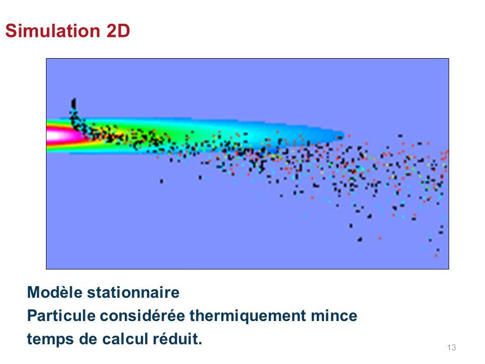 Simulation 2D Modèle stationnaire Particule considérée thermiquement mince temps de calcul réduit. 13