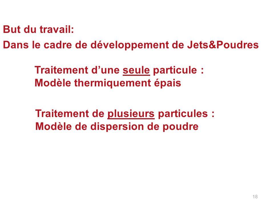 But du travail: Dans le cadre de développement de Jets&Poudres Traitement dune seule particule : Modèle thermiquement épais Traitement de plusieurs pa