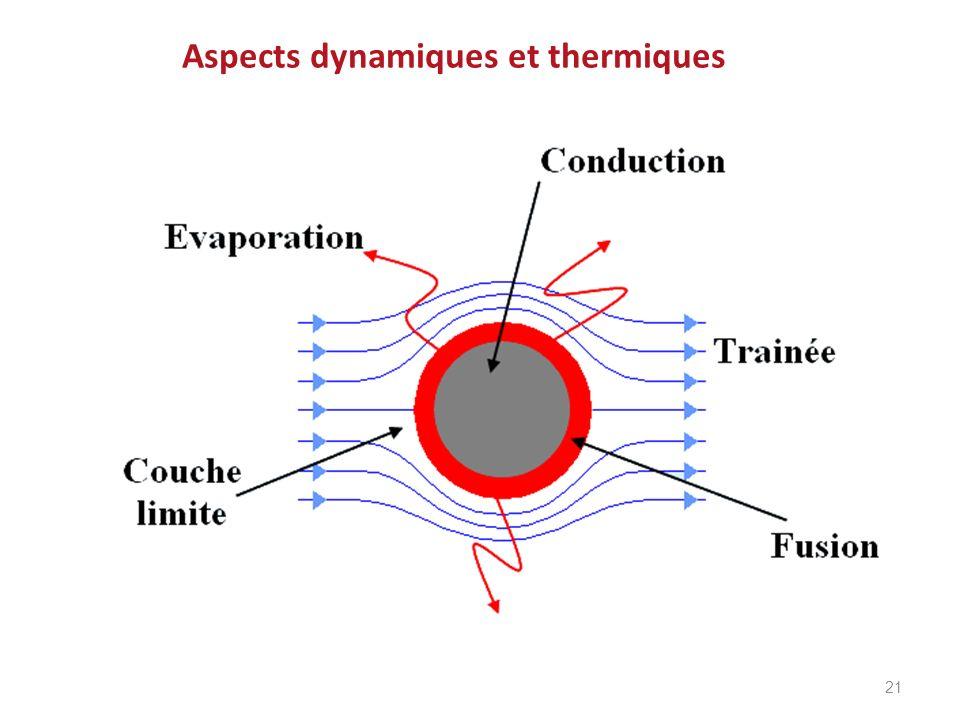 Aspects dynamiques et thermiques 21