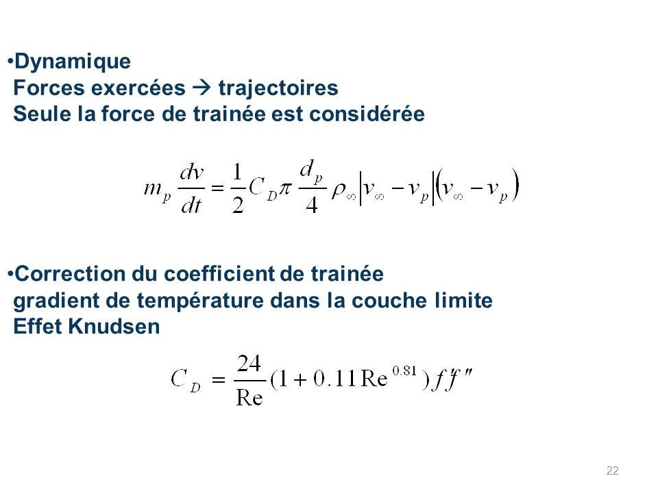 Dynamique Forces exercées trajectoires Seule la force de trainée est considérée Correction du coefficient de trainée gradient de température dans la c
