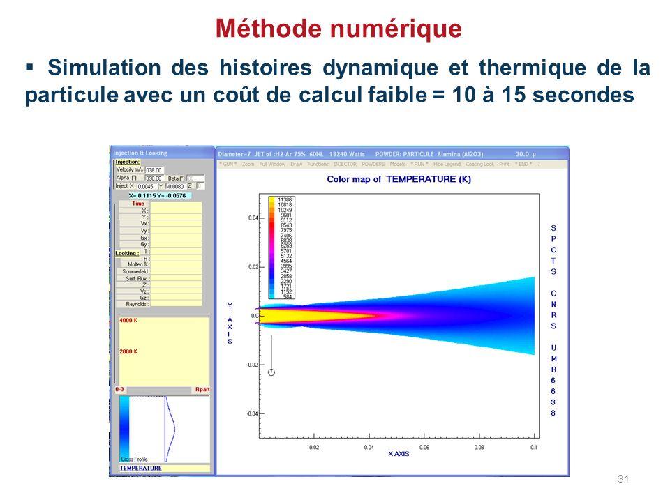 Simulation des histoires dynamique et thermique de la particule avec un coût de calcul faible = 10 à 15 secondes Méthode numérique 31