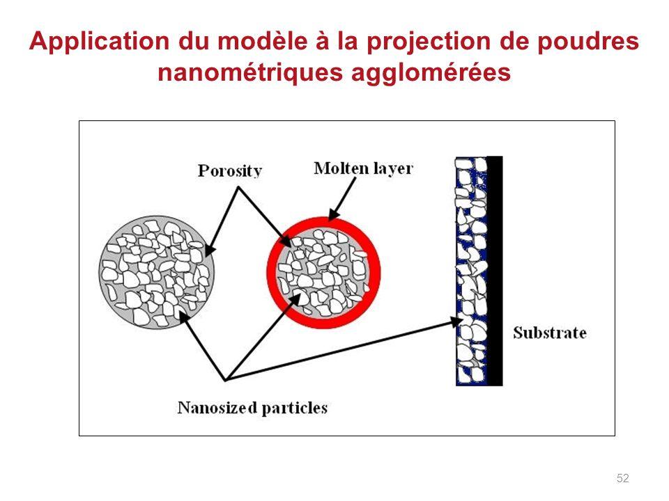 Application du modèle à la projection de poudres nanométriques agglomérées 52
