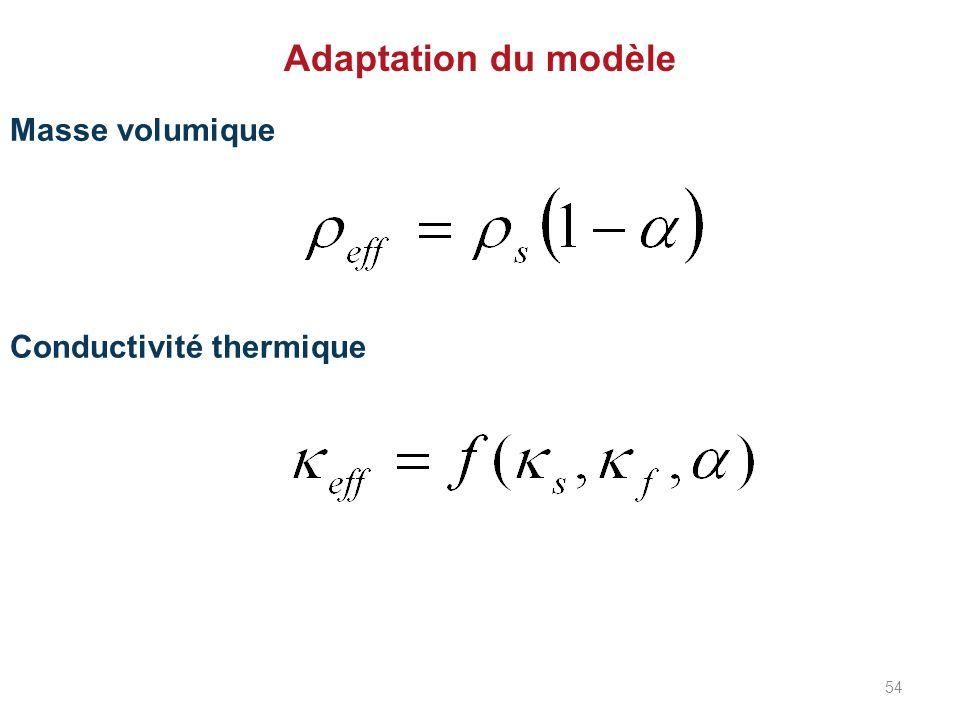 Adaptation du modèle Masse volumique Conductivité thermique 54