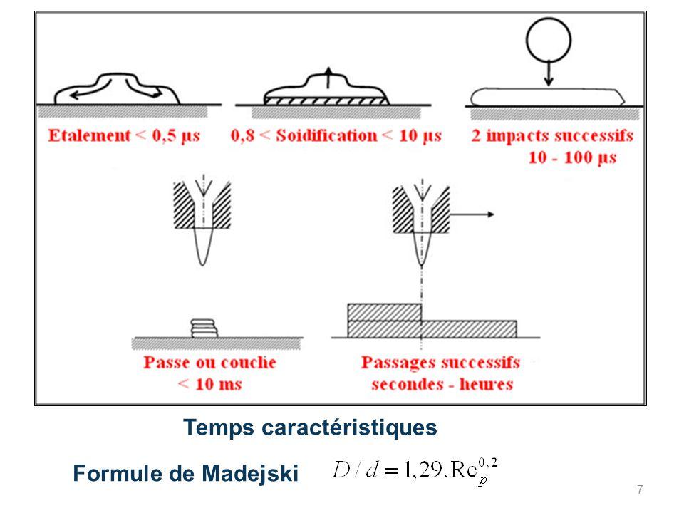 ParamètresAlumine -45+10Zircone -110+10 Débit massique (kg.h -1 ) Masse spécifique (kg.m -3 ) Diamètre inférieur (µm) Diamètre moyen (µm) Diamètre maximum (µm) Écart-type 1 3900 10 27 45 6 1 5680 10 57 110 20 Gaz porteur Débit (L.min -1 ) Argon 4 Argon 2,5 Diamètre de linjecteur (mm) Longueur de linjecteur (mm) Coefficient de frottement (-) 1,5 70 0,9 1,5 70 0,9 Conditions de tir 78