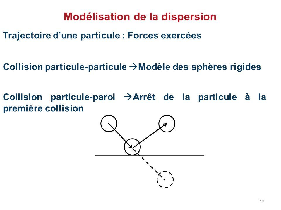 Modélisation de la dispersion Trajectoire dune particule : Forces exercées Collision particule-particule Modèle des sphères rigides Collision particul