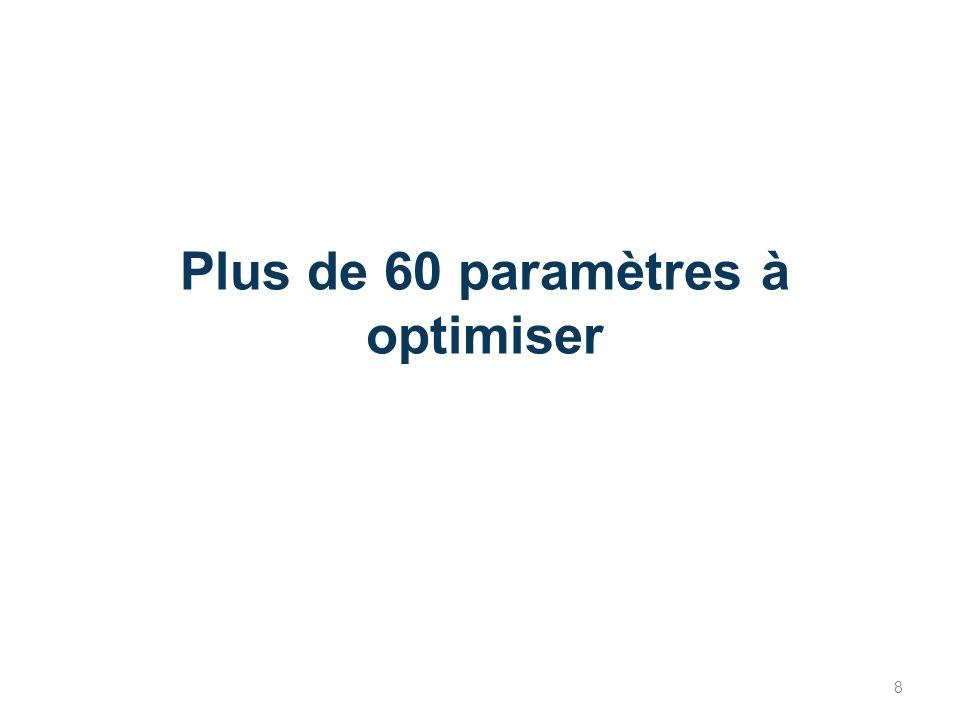 Plus de 60 paramètres à optimiser 8