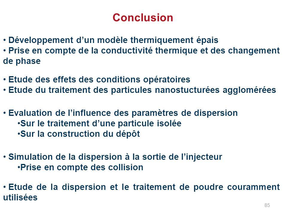Conclusion Développement dun modèle thermiquement épais Prise en compte de la conductivité thermique et des changement de phase Etude des effets des c