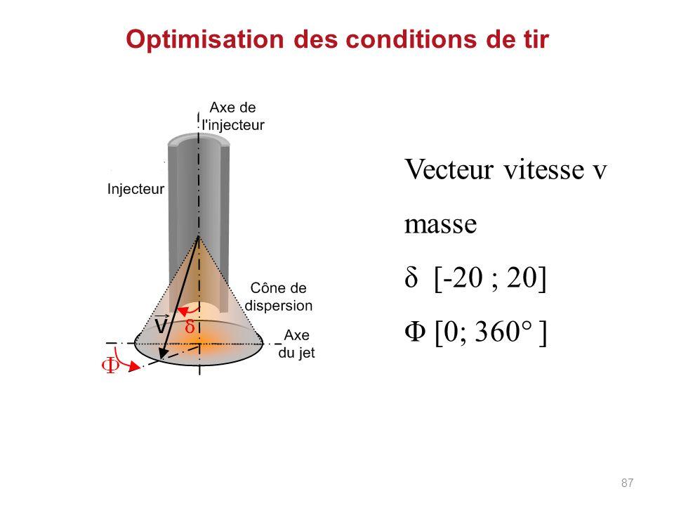 Vecteur vitesse v masse δ [-20 ; 20] Φ [0; 360° ] Optimisation des conditions de tir 87