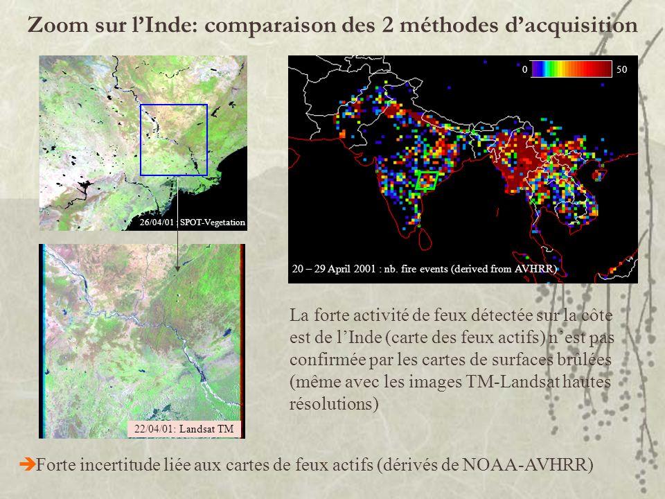 Forte incertitude liée aux cartes de feux actifs (dérivés de NOAA-AVHRR) zoom 22/04/01: Landsat TM 26/04/01 : SPOT-Vegetation 20 – 29 April 2001 : nb.