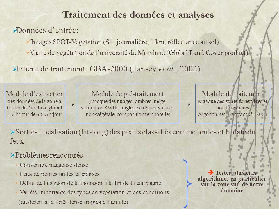 Traitement des données et analyses Données dentrée: Images SPOT-Vegetation (S1, journalière, 1 km, réflectance au sol) Carte de végétation de lunivers