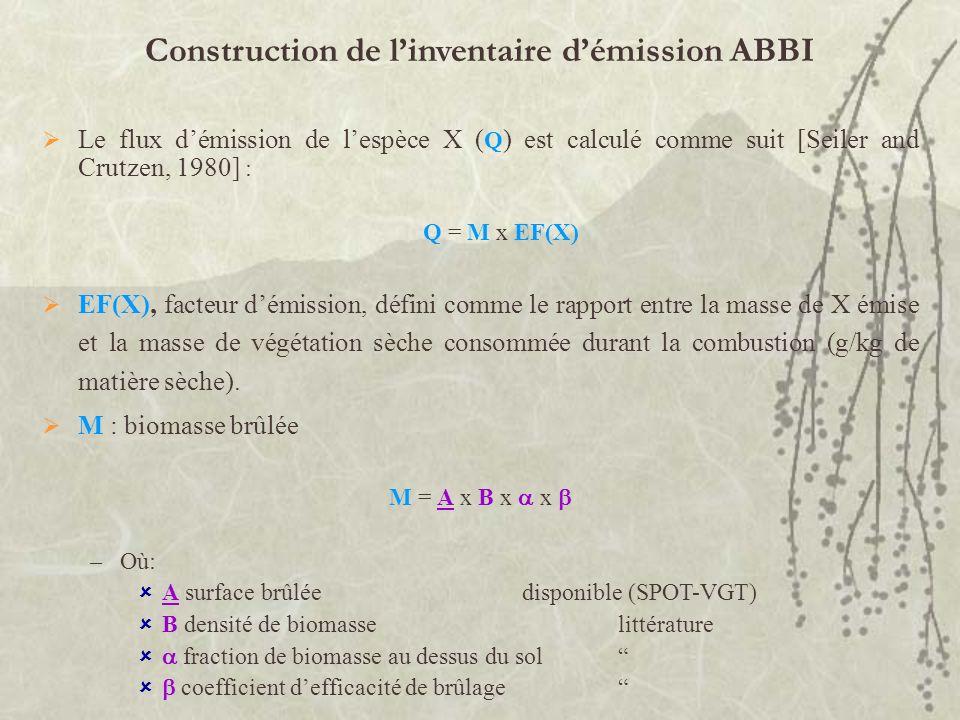 Construction de linventaire démission ABBI Le flux démission de lespèce X ( Q ) est calculé comme suit [Seiler and Crutzen, 1980] : Q = M x EF(X) EF(X