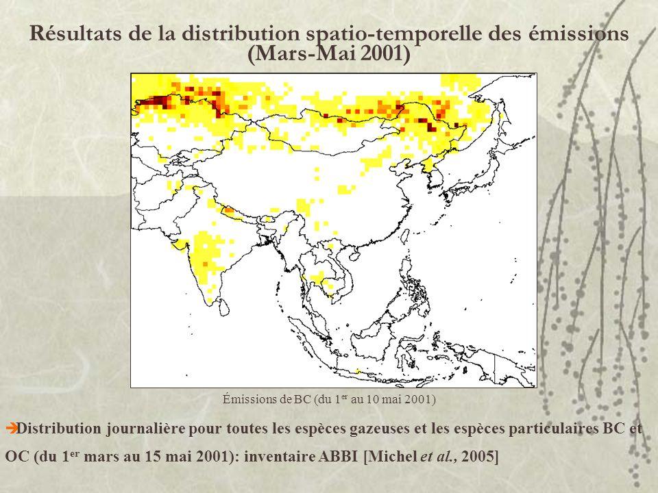 Résultats de la distribution spatio-temporelle des émissions (Mars-Mai 2001) Émissions de BC (du 1 er au 10 mai 2001) Distribution journalière pour to