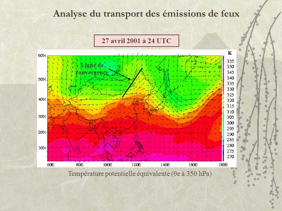 12 UTC 26/04 Analyse du transport des émissions de feux 12 UTC 26/04 24 UTC 27/04 20 UTC 27/04 12 UTC 28/04 20 UTC 27/04 24 UTC 27/04 12 UTC 28/04 27