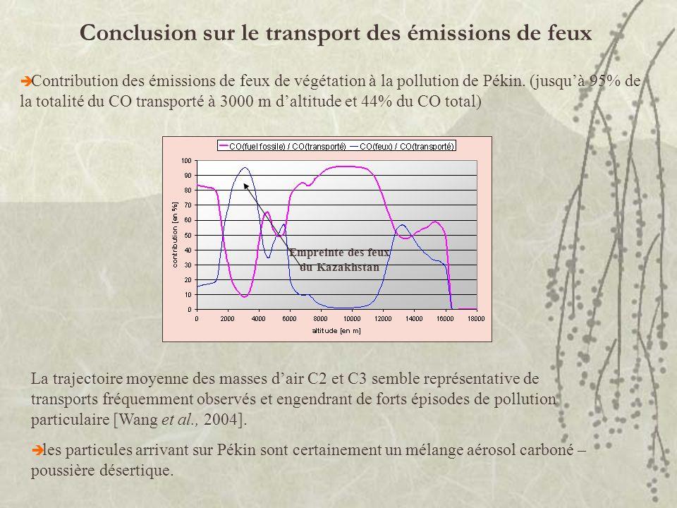 Conclusion sur le transport des émissions de feux Contribution des émissions de feux de végétation à la pollution de Pékin. (jusquà 95% de la totalité
