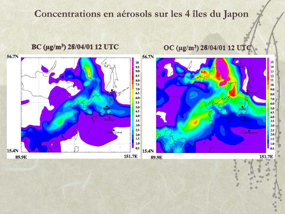 Concentrations en aérosols sur les 4 îles du Japon BC (µg/m 3 ) 26/04/01 12 UTC OC (µg/m 3 ) 26/04/01 12 UTC BC (µg/m 3 ) 27/04/01 12 UTC OC (µg/m 3 )