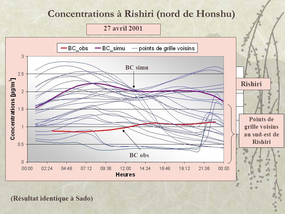 Concentrations à Rishiri (nord de Honshu) Rishiri BC simu BC obs Points de grille voisins au sud-est de Rishiri (Résultat identique à Sado) 27 avril 2