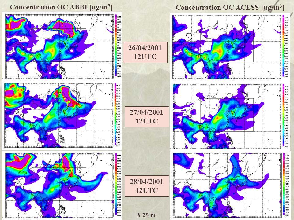 Tests: sensibilité aux émissions 1 ère simulation: ABBI (feux de biomasse): Michel et al., 2005 2 ème simulation: ACESS (feux de biomasse): Streets et