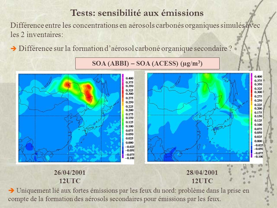 Tests: sensibilité aux émissions Différence entre les concentrations en aérosols carbonés organiques simulés avec les 2 inventaires: Différence sur la