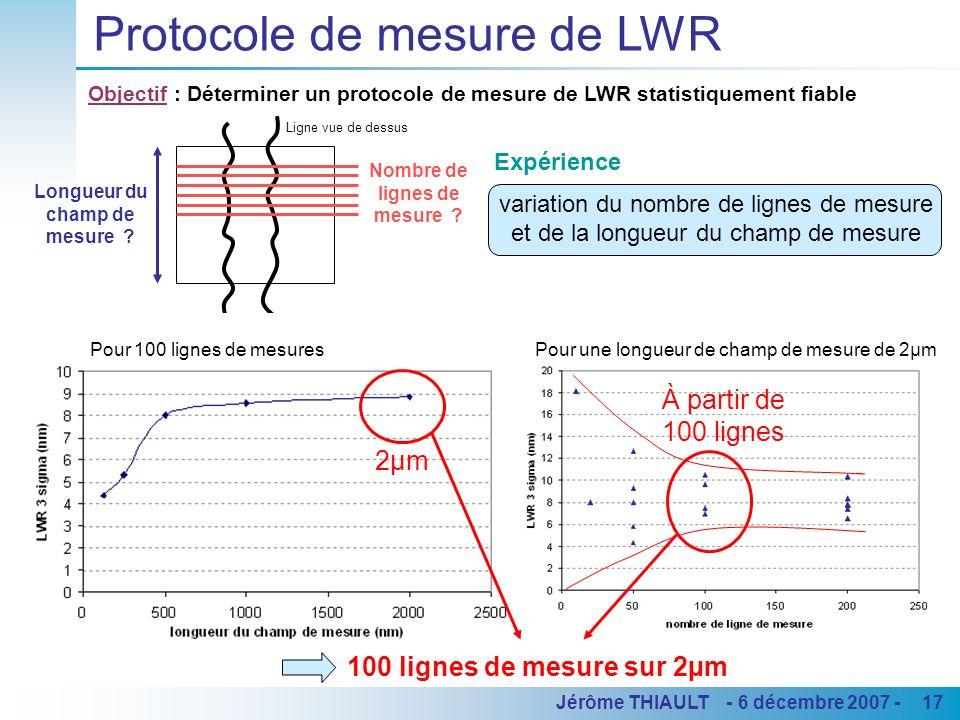 17Jérôme THIAULT - 6 décembre 2007 - Pour 100 lignes de mesuresPour une longueur de champ de mesure de 2µm Protocole de mesure de LWR Longueur du cham