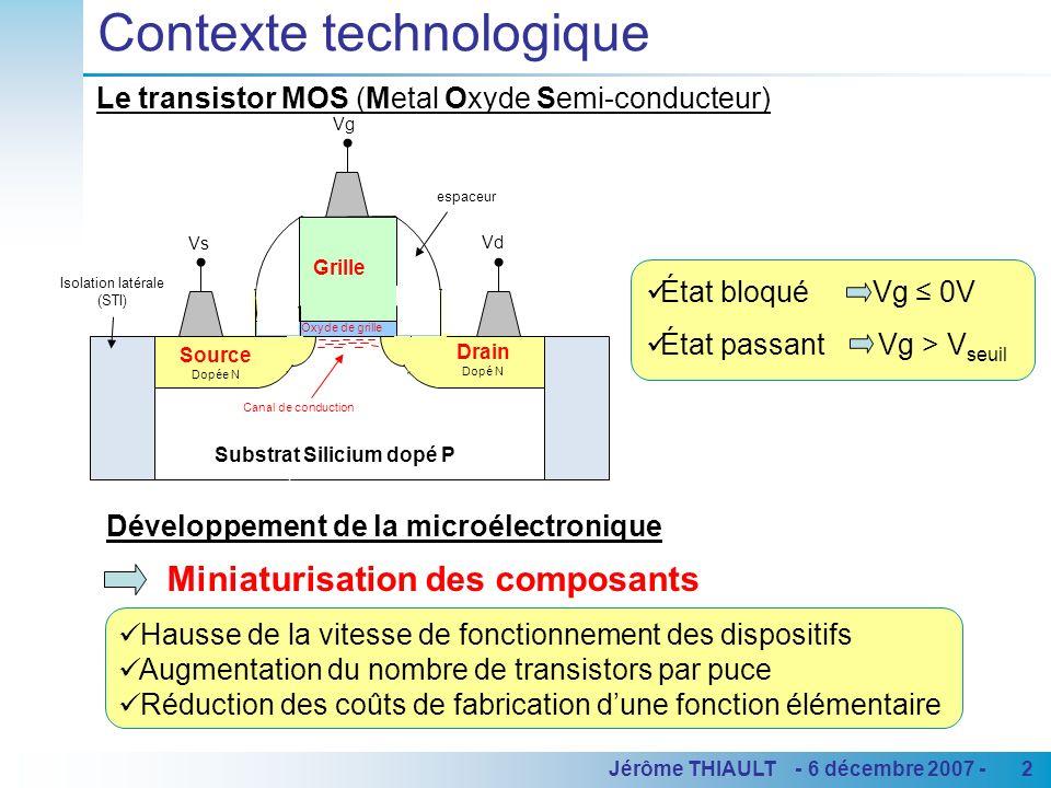 2Jérôme THIAULT - 6 décembre 2007 - Contexte technologique Source Dopée N Drain Dopé N Grille Oxyde de grille Substrat Silicium dopé P Canal de conduc