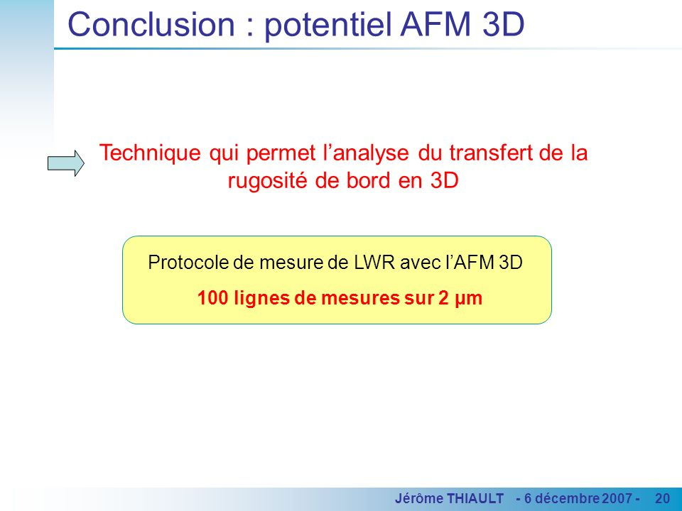 20Jérôme THIAULT - 6 décembre 2007 - Conclusion : potentiel AFM 3D Protocole de mesure de LWR avec lAFM 3D 100 lignes de mesures sur 2 µm Technique qu