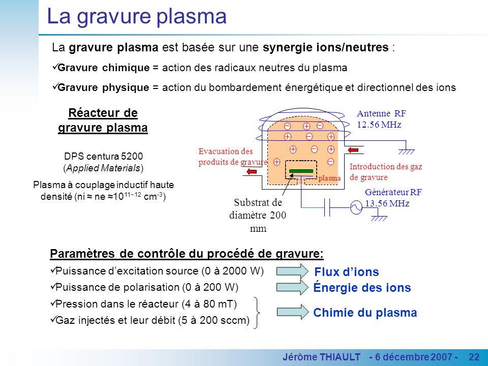 22Jérôme THIAULT - 6 décembre 2007 - La gravure plasma La gravure plasma est basée sur une synergie ions/neutres : Gravure chimique = action des radic