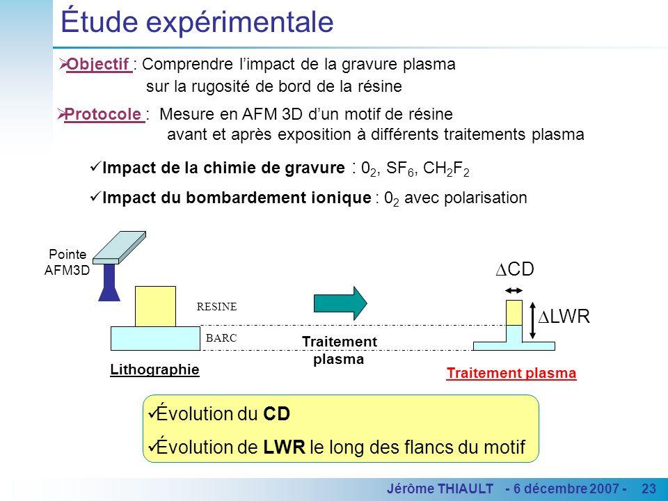 23Jérôme THIAULT - 6 décembre 2007 - Étude expérimentale Objectif : Comprendre limpact de la gravure plasma sur la rugosité de bord de la résine Proto
