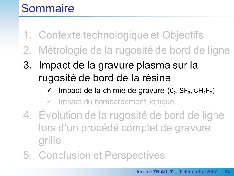 24Jérôme THIAULT - 6 décembre 2007 - 1.Contexte technologique et Objectifs 2.Métrologie de la rugosité de bord de ligne 3.Impact de la gravure plasma